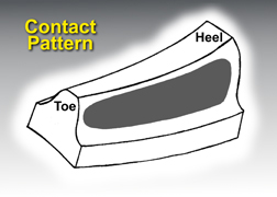 Ideal Tooth Contact Pattern Under Load